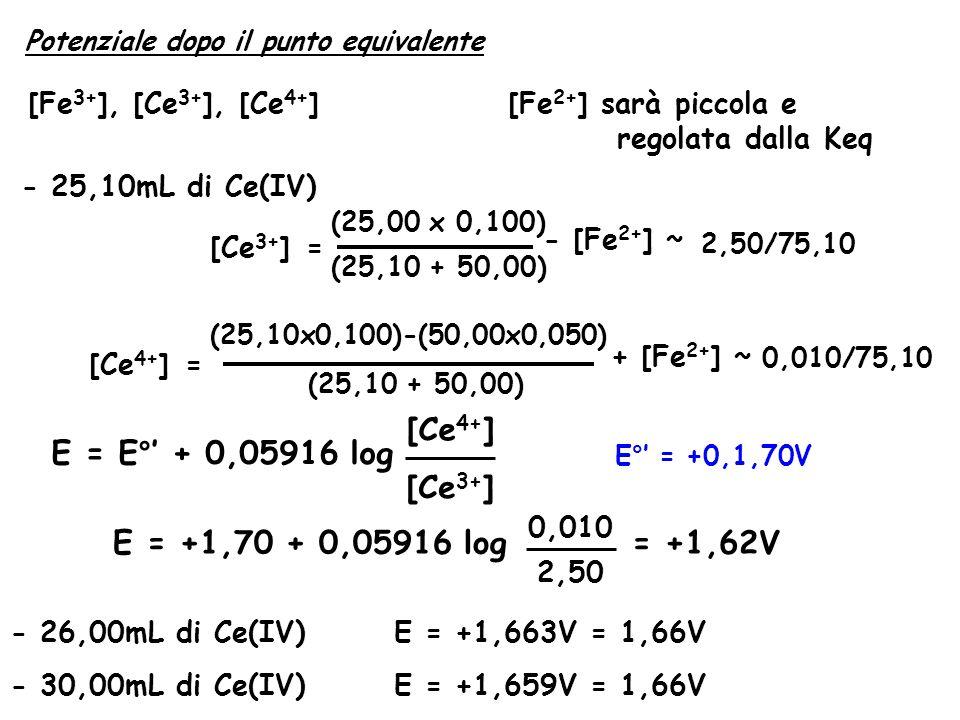 [Ce4+] E = E°' + 0,05916 log [Ce3+] E = +1,70 + 0,05916 log = +1,62V